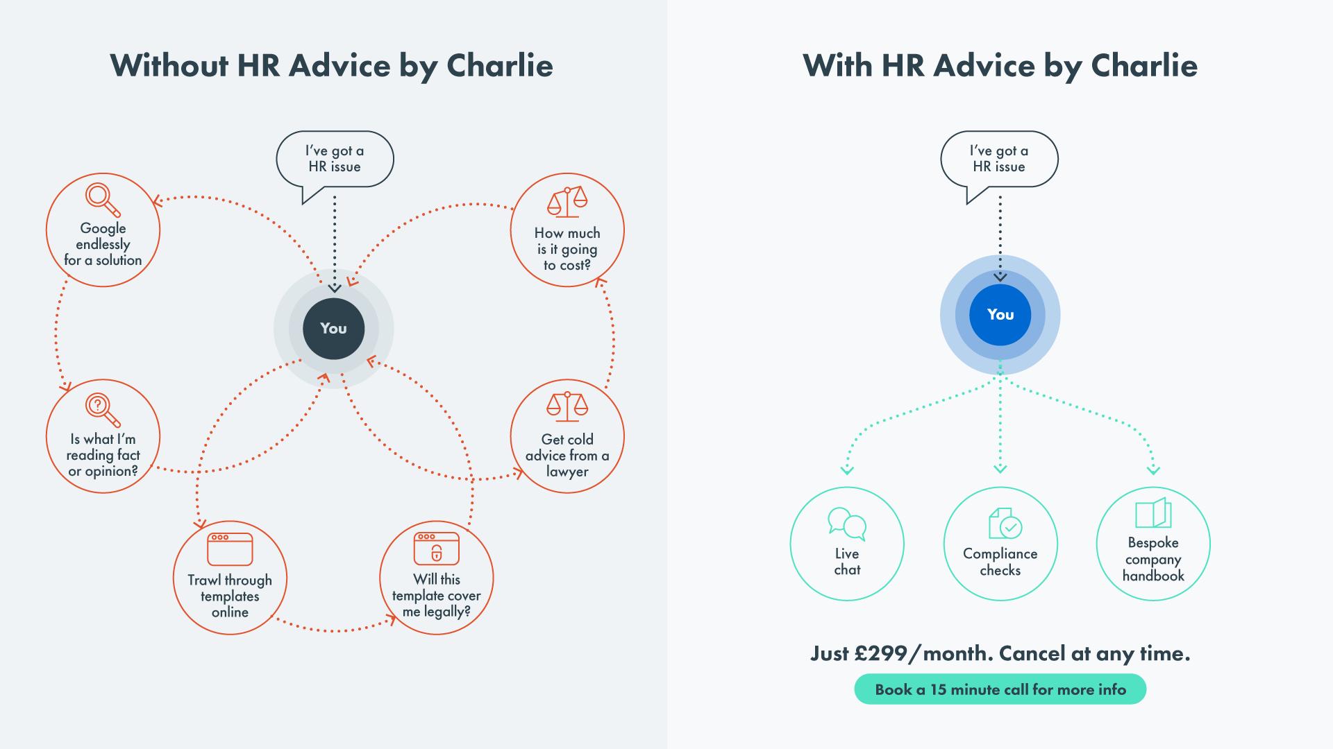 HR-Advice-Side-by-Side_1-1