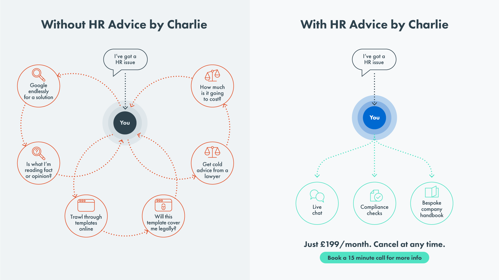 HR-Advice-Side-by-Side_1